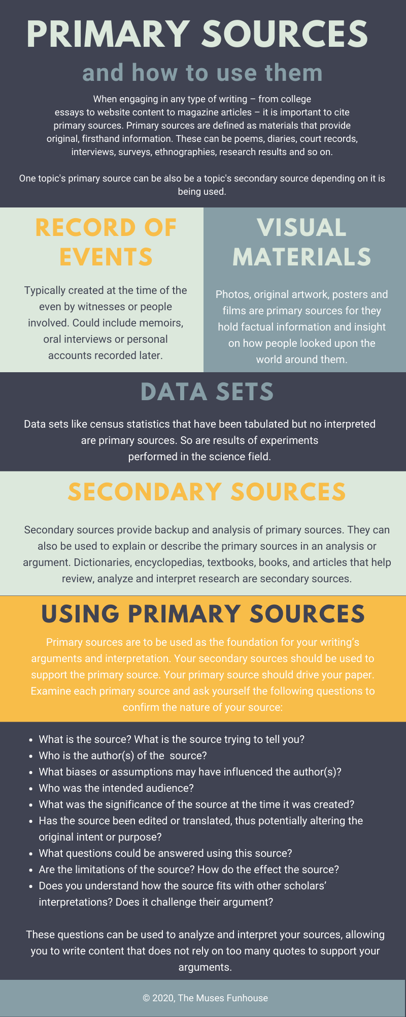An infographic on primary sources and how to use them
