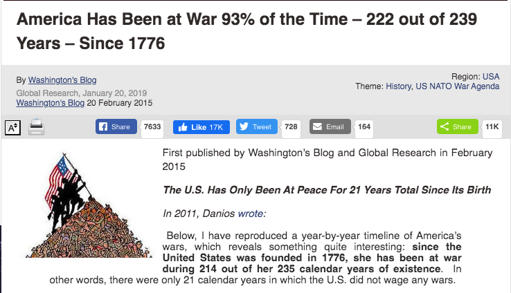 America has been at war 93% of the time, since 1776
